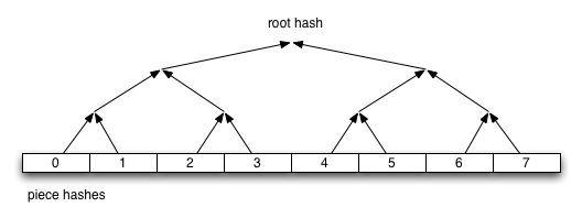 merkle_tree.png